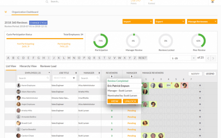 iSolved Organization Dashboard